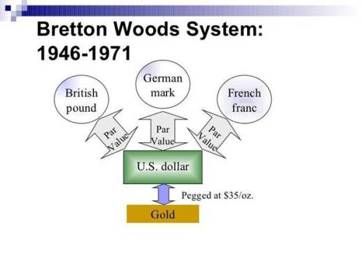 Brentwoods