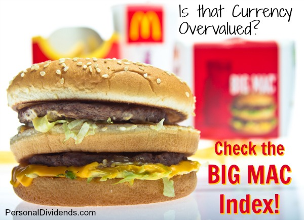 currency-overvalued-big-mac-index